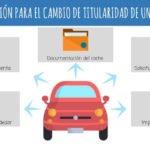 ¿Como hacer para el cambio de titularidad de un vehículo España?